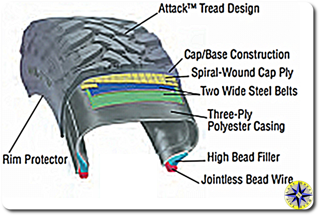 toyo open country mud tire cross sections