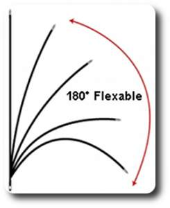 cb antenna flexable