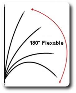 cb antenna flexable