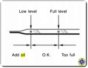 how to read engine oil dip stick