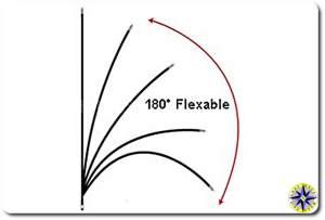 CB antenna flex