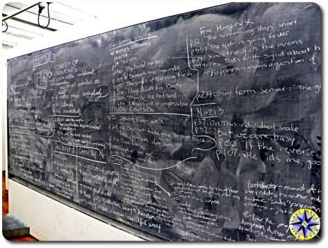 shool black board